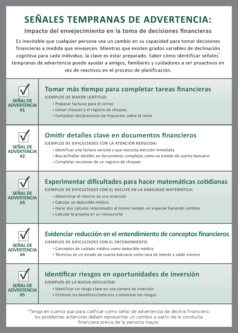 Señales tempranas de advertencia (infografía) - ver texto alternativo