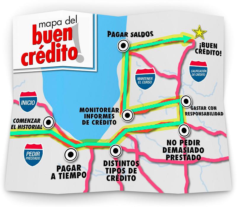 Mapa para un excelente crédito (infografía)