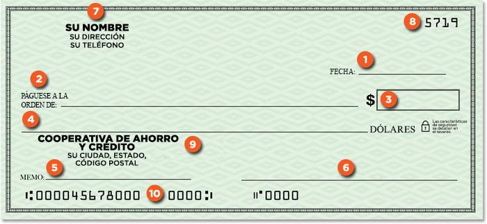 Infografíade cheque (leer a continuación)